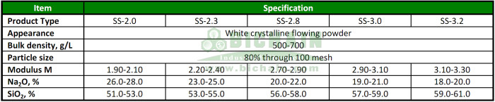 Buy Sodium Silicate Suppliers spec