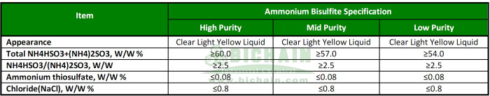 ammonium bisulfite buyers spec